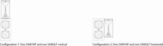 JBL Synthesis SAM1HF